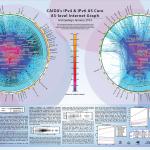 ascore-2014-jan-ipv4v6-poster-2000x1294